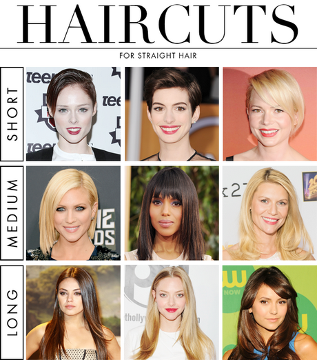 hair cutting style name different types of haircuts for 5815 | different types of haircuts for girl 53